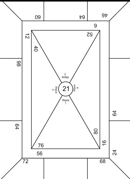Формула подсчета преферанса.