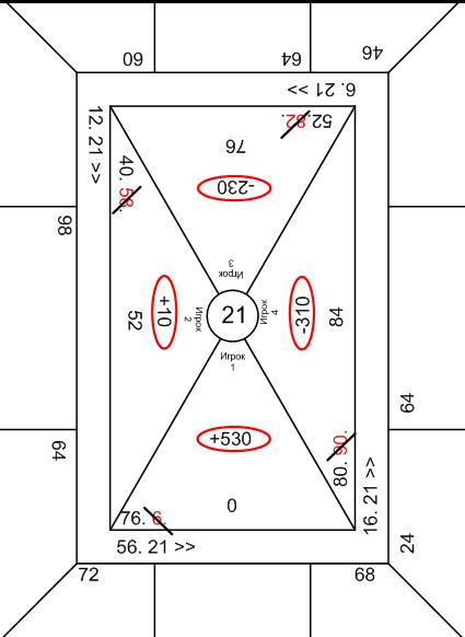 Пример расчета Шаг 2
