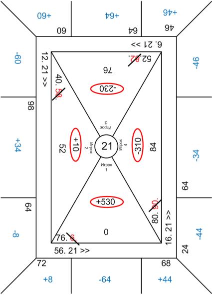 Пример расчета Шаг 3