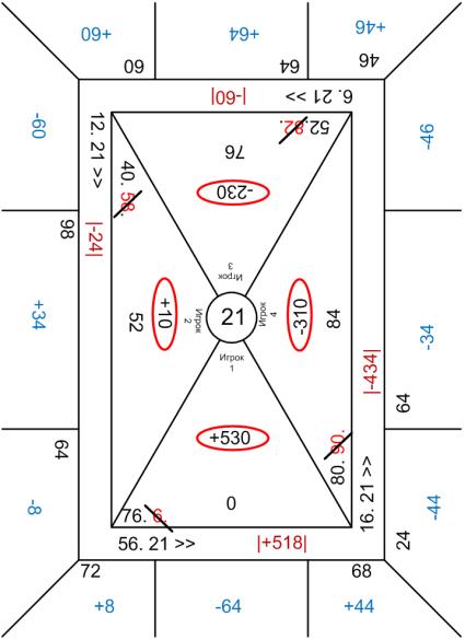 Пример расчета Шаг 4